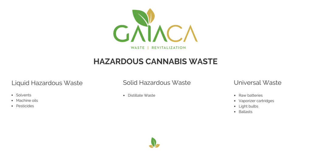 hazardous cannabis waste management