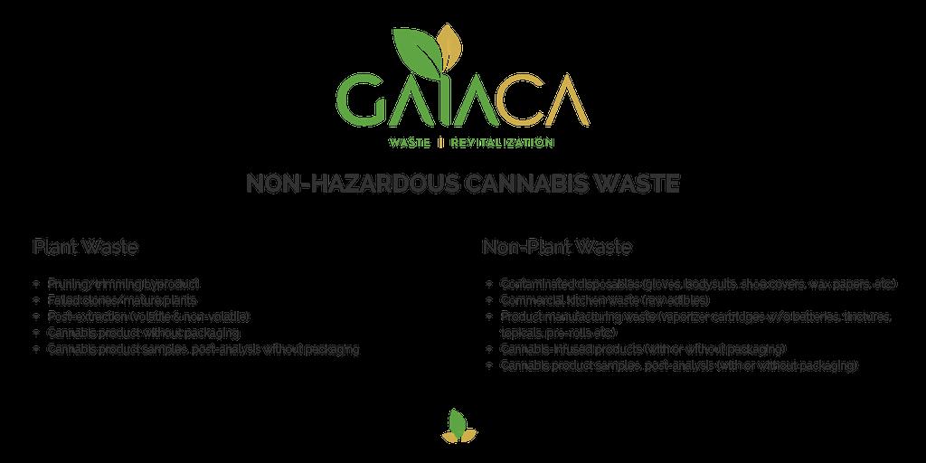 Non-hazardous cannabis waste