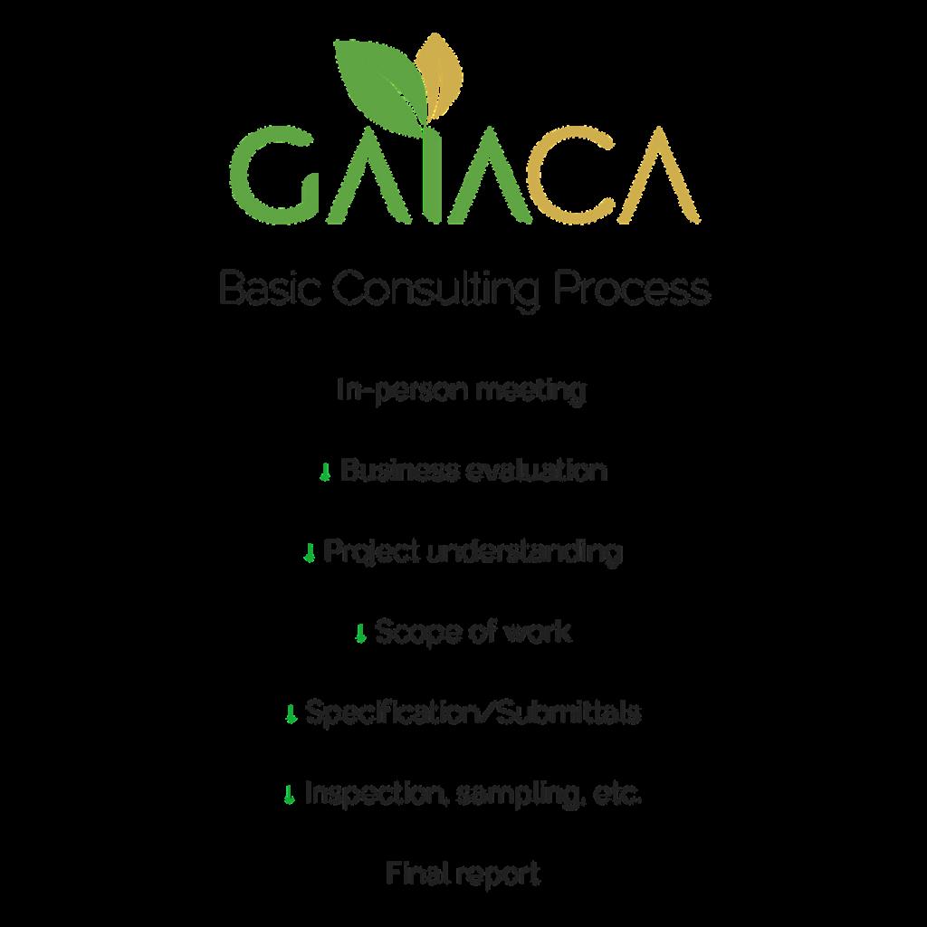 cannabis environmental consulting