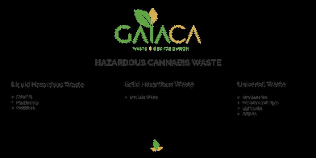 hazardous cannabis waste management